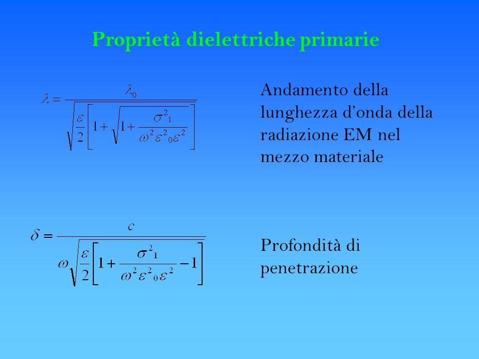 Proprietà dielettriche primarie