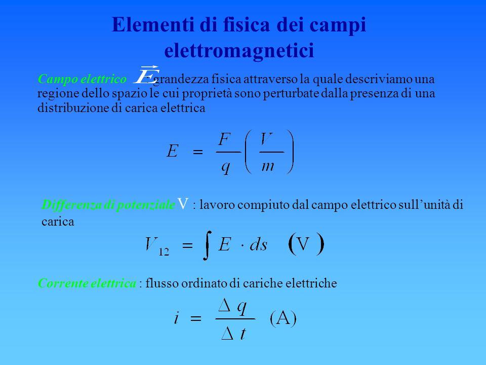 Elementi di fisica dei campi elettromagnetici