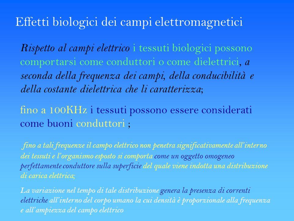 Effetti biologici dei campi elettromagnetici