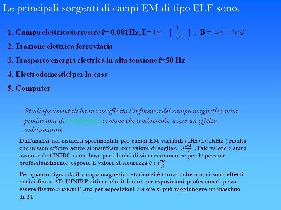 Le principali sorgenti di campi EM di tipo ELF sono: