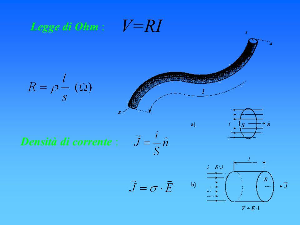 V=RI Legge di Ohm : Densità di corrente :