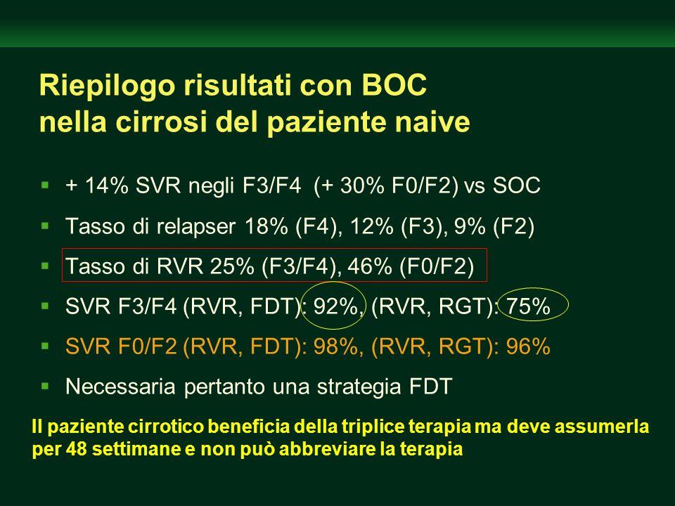 Riepilogo risultati con BOC nella cirrosi del paziente naive