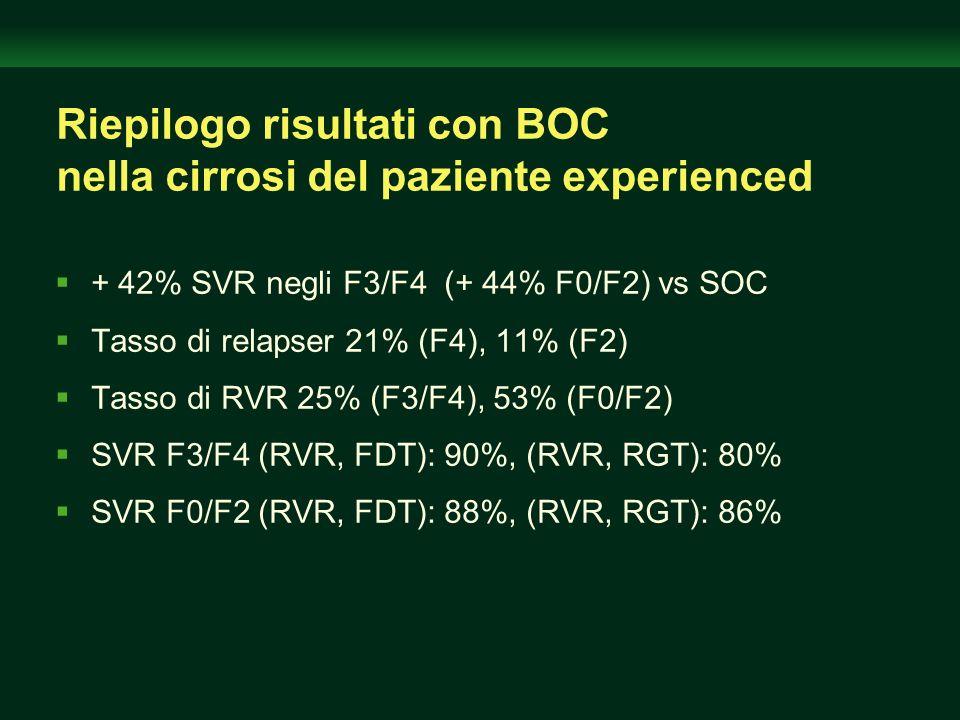 Riepilogo risultati con BOC nella cirrosi del paziente experienced