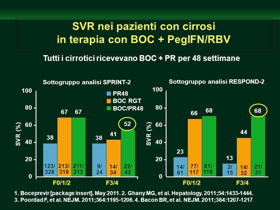 SVR nei pazienti con cirrosi in terapia con BOC + PegIFN/RBV