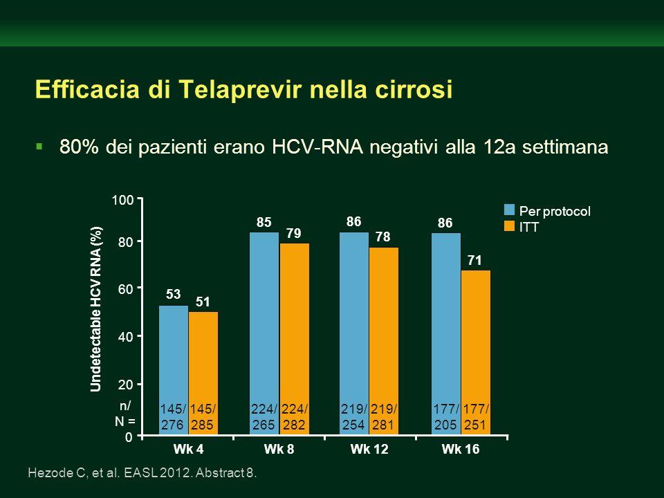 Efficacia di Telaprevir nella cirrosi
