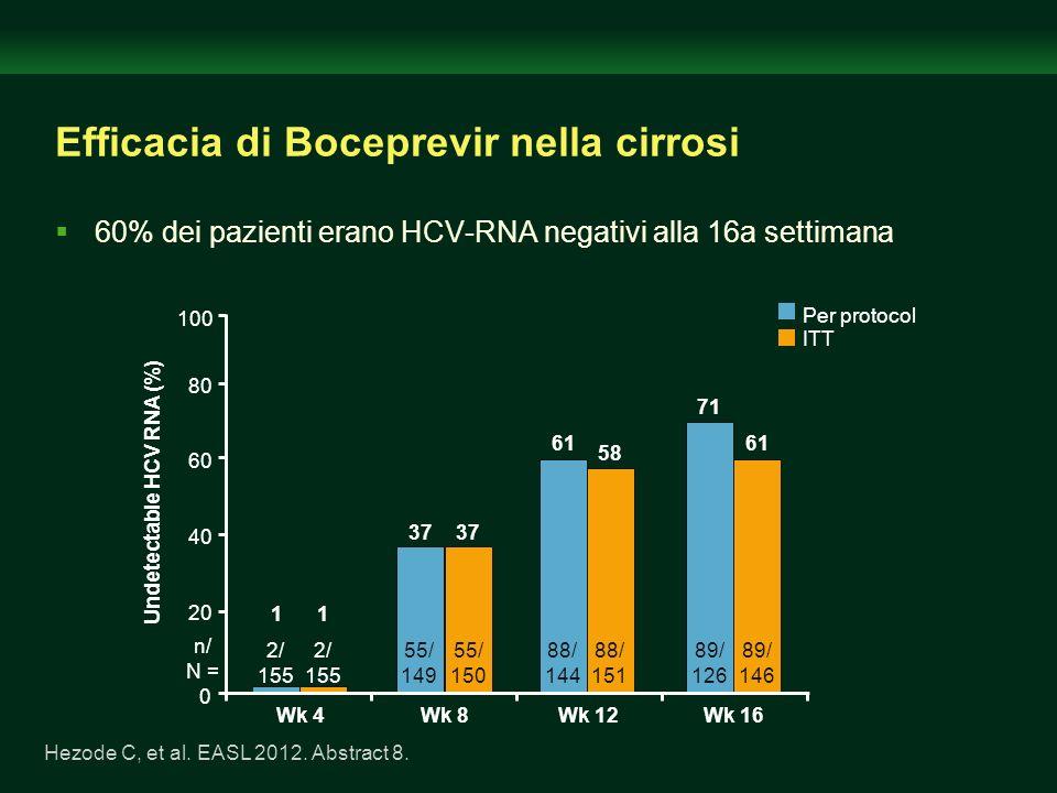 Efficacia di Boceprevir nella cirrosi