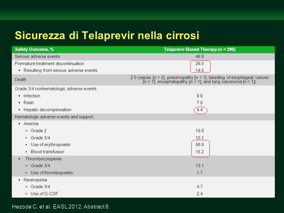 Sicurezza di Telaprevir nella cirrosi
