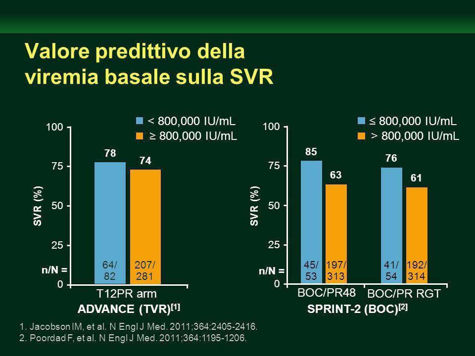 Valore predittivo della viremia basale sulla SVR