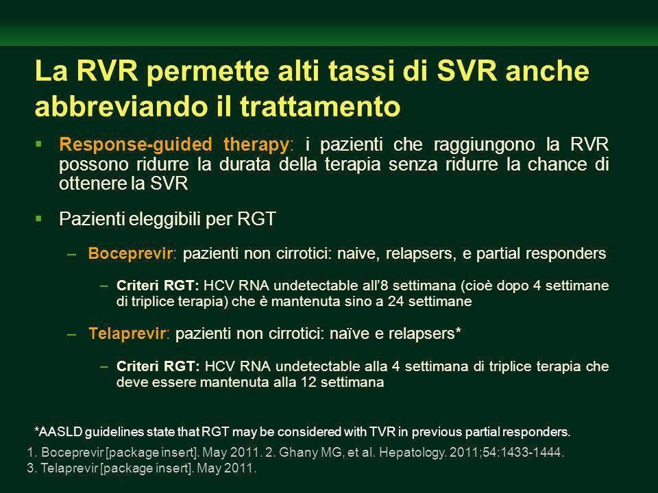 La RVR permette alti tassi di SVR anche abbreviando il trattamento
