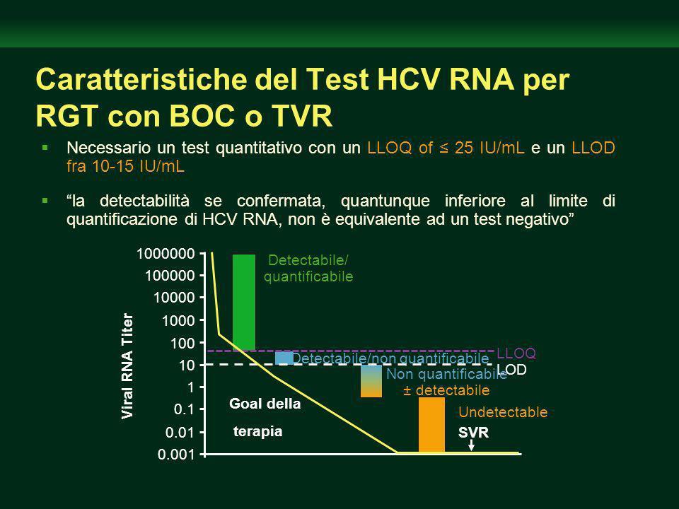 Caratteristiche del Test HCV RNA per RGT con BOC o TVR