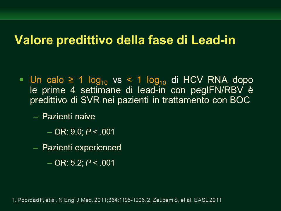 Valore predittivo della fase di Lead-in
