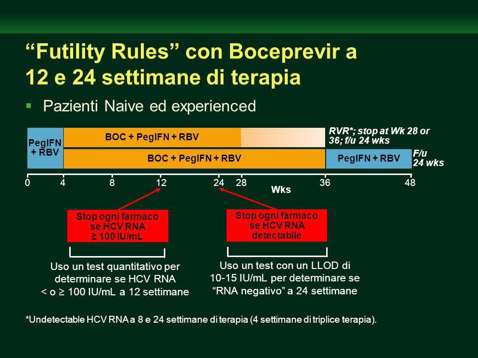 Futility Rules con Boceprevir a 12 e 24 settimane di terapia