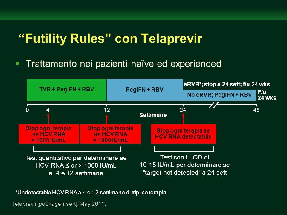 Futility Rules con Telaprevir