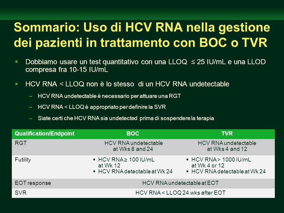 Sommario: Uso di HCV RNA nella gestione dei pazienti in trattamento con BOC o TVR