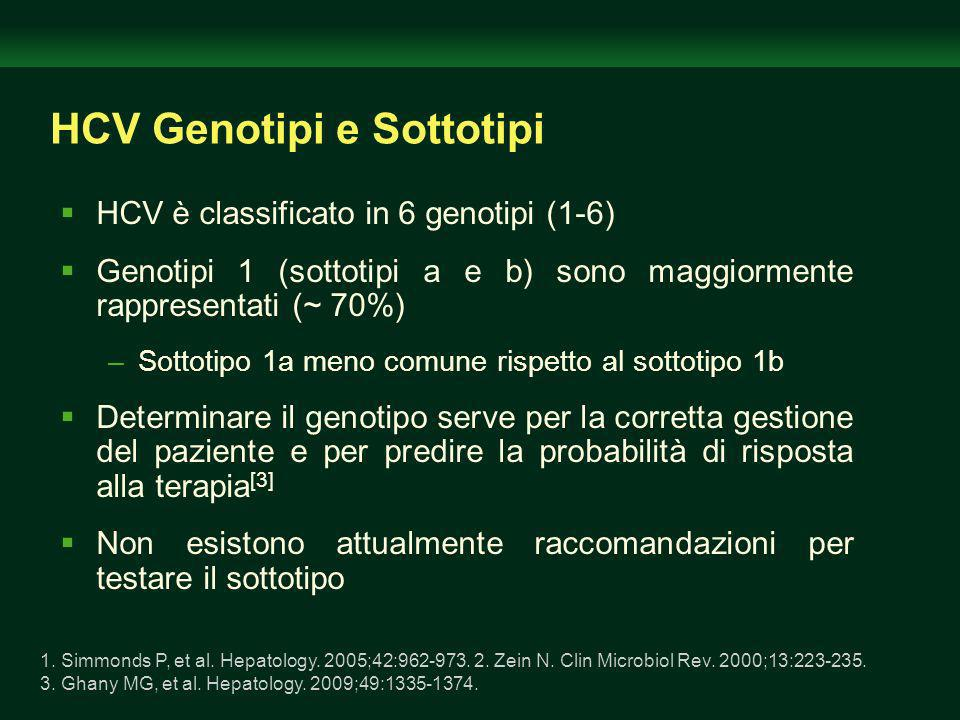 HCV Genotipi e Sottotipi