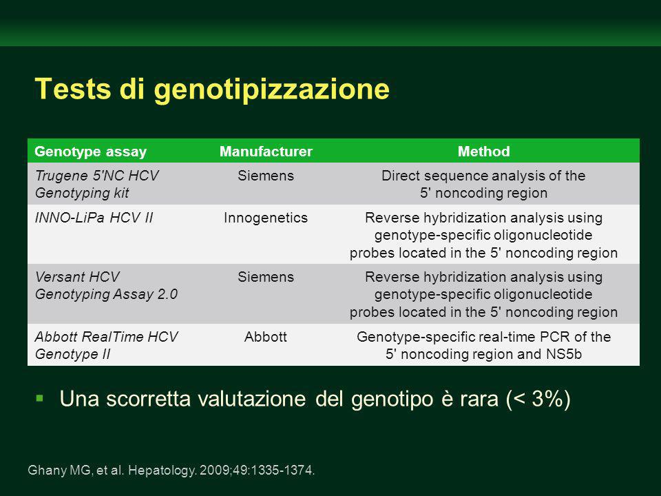 Tests di genotipizzazione