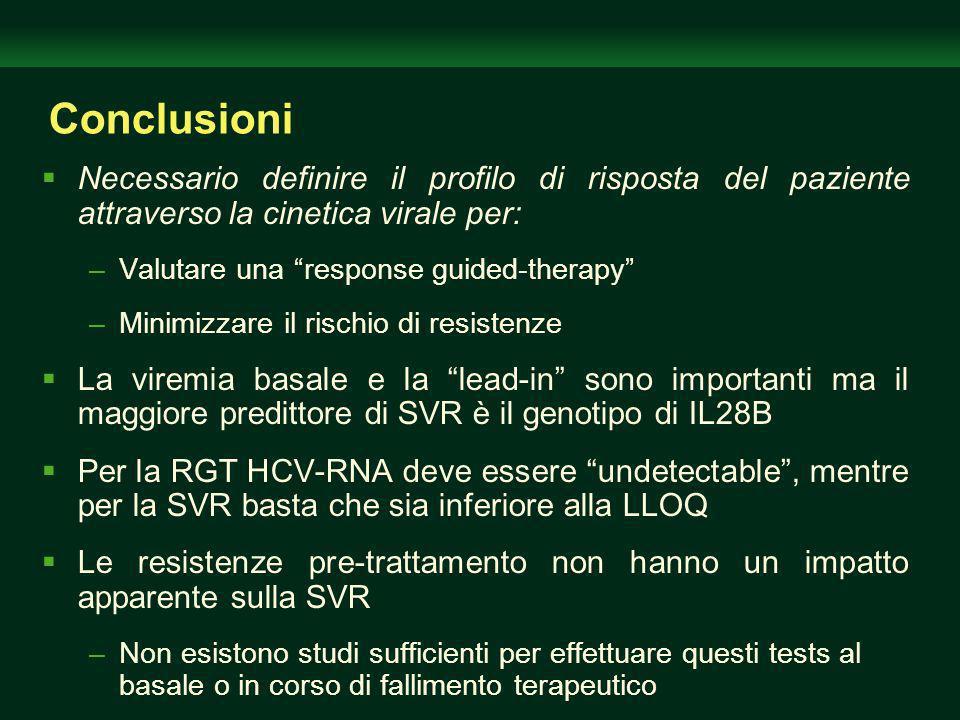Conclusioni Necessario definire il profilo di risposta del paziente attraverso la cinetica virale per: