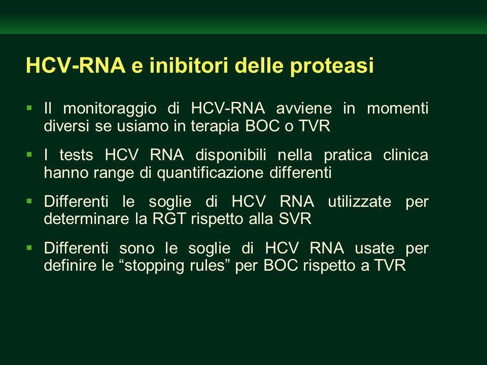 HCV-RNA e inibitori delle proteasi