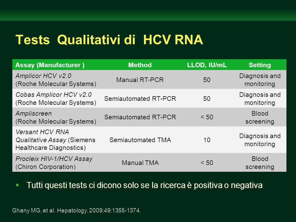 Tests Qualitativi di HCV RNA