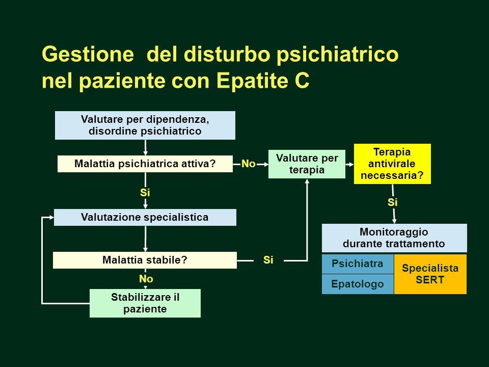 Gestione del disturbo psichiatrico nel paziente con Epatite C