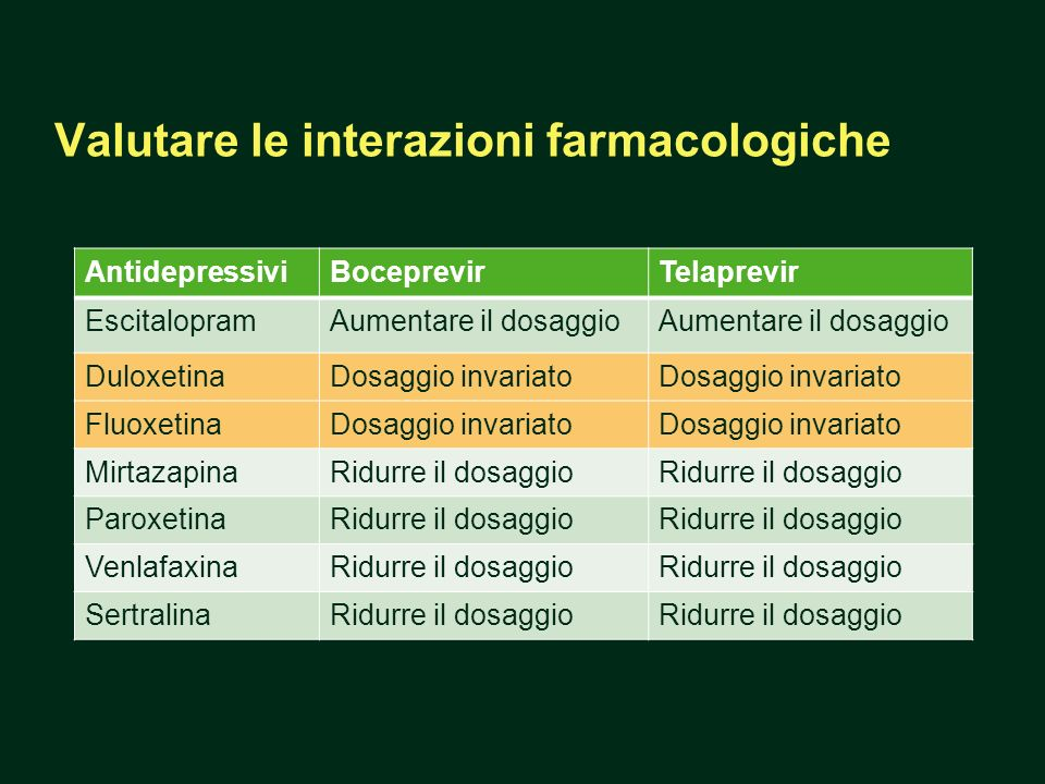 Valutare le interazioni farmacologiche
