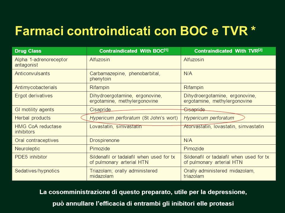 Farmaci controindicati con BOC e TVR *