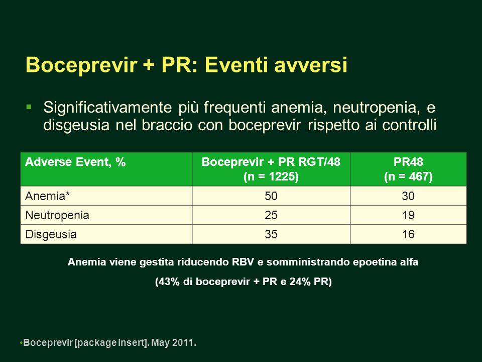 Boceprevir + PR: Eventi avversi