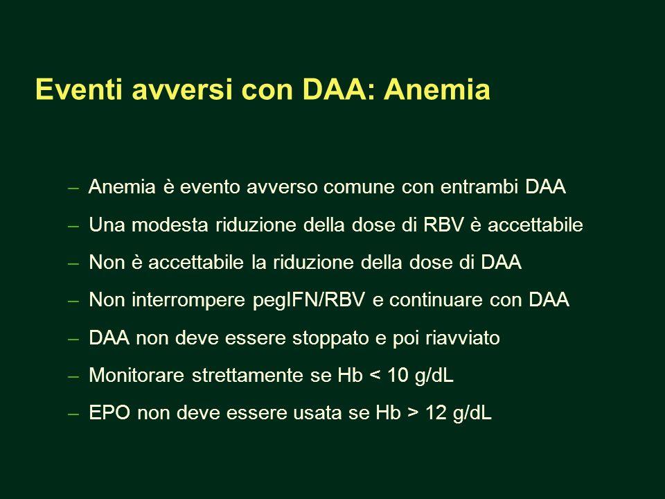 Eventi avversi con DAA: Anemia