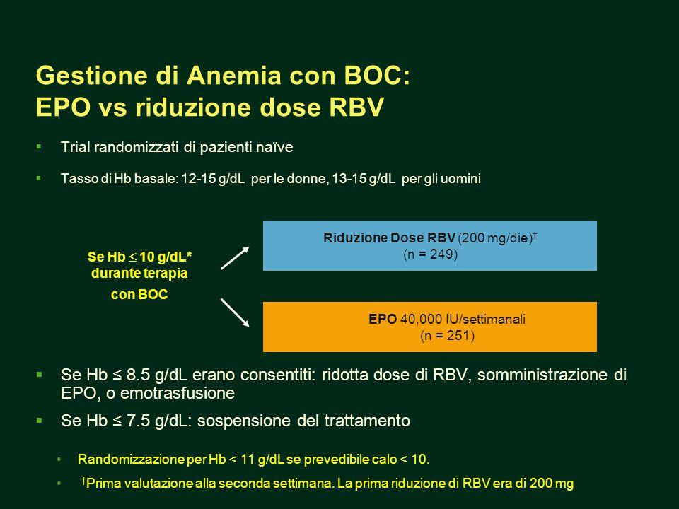 Gestione di Anemia con BOC: EPO vs riduzione dose RBV