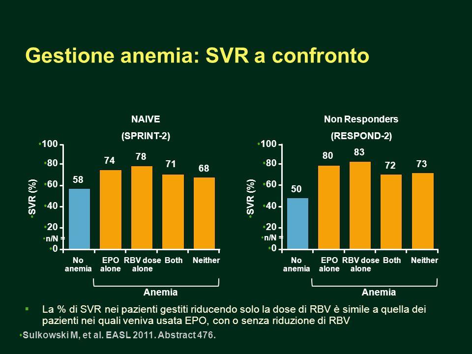 Gestione anemia: SVR a confronto