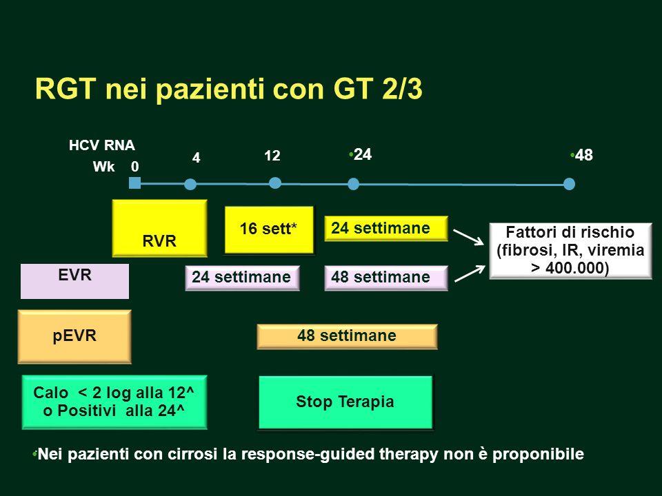 RGT nei pazienti con GT 2/3