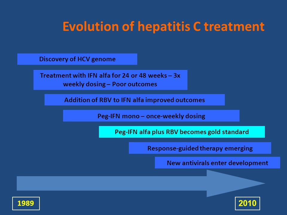 Evolution of hepatitis C treatment