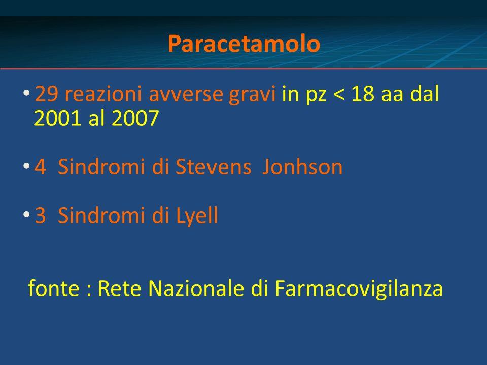 Paracetamolo 29 reazioni avverse gravi in pz < 18 aa dal