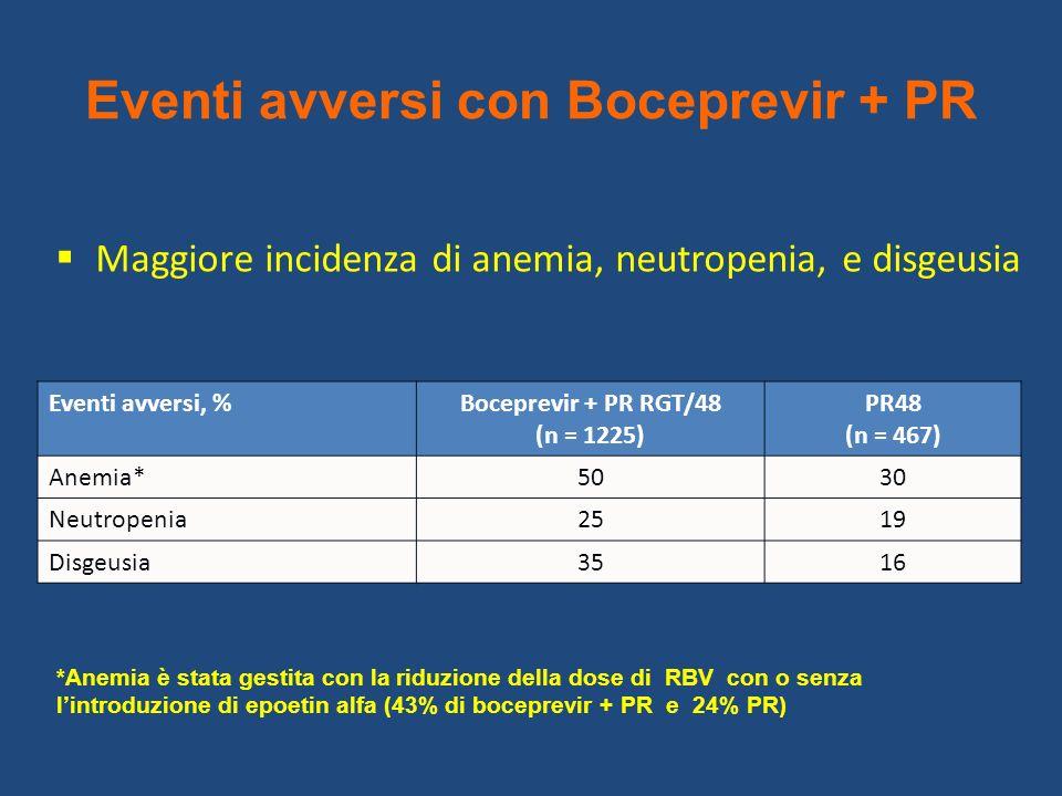 Eventi avversi con Boceprevir + PR