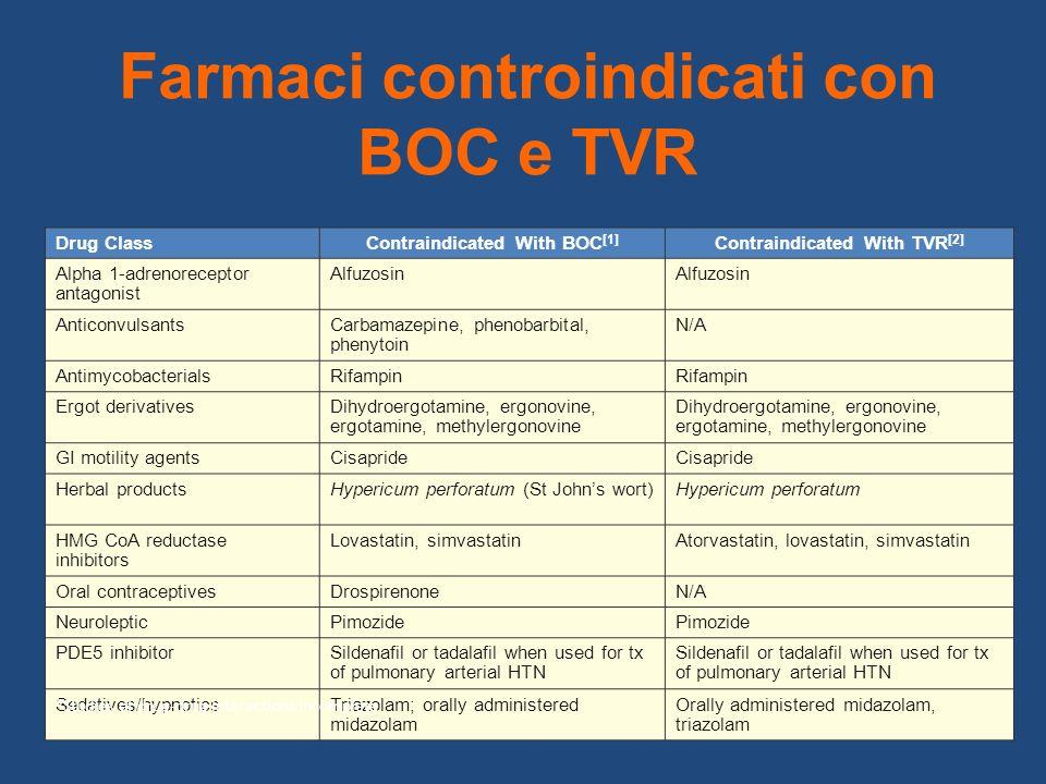 Farmaci controindicati con BOC e TVR