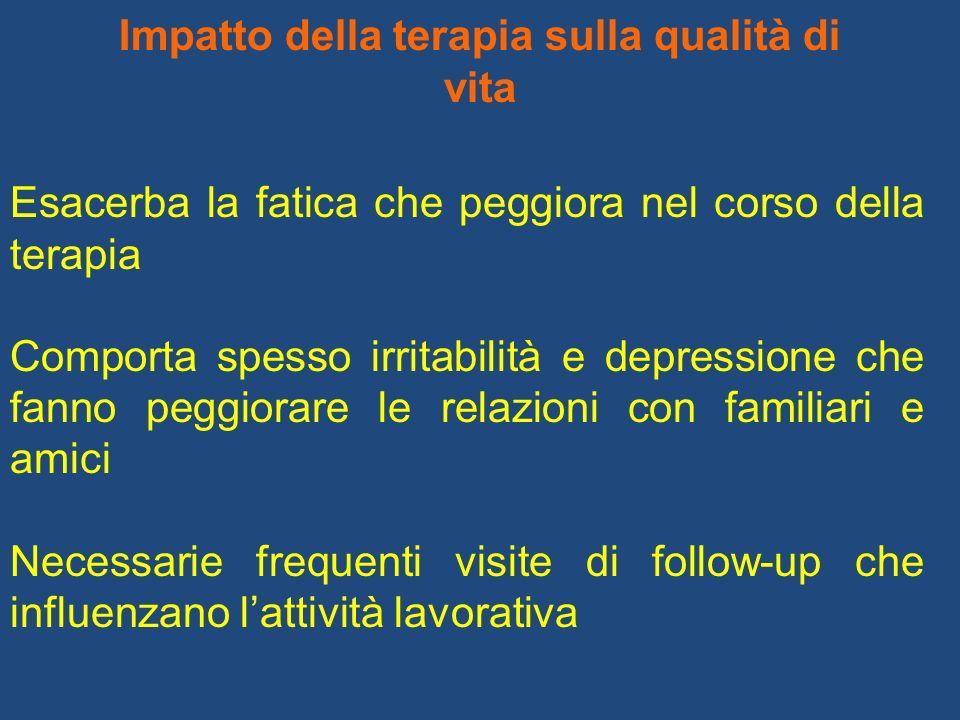 Impatto della terapia sulla qualità di vita
