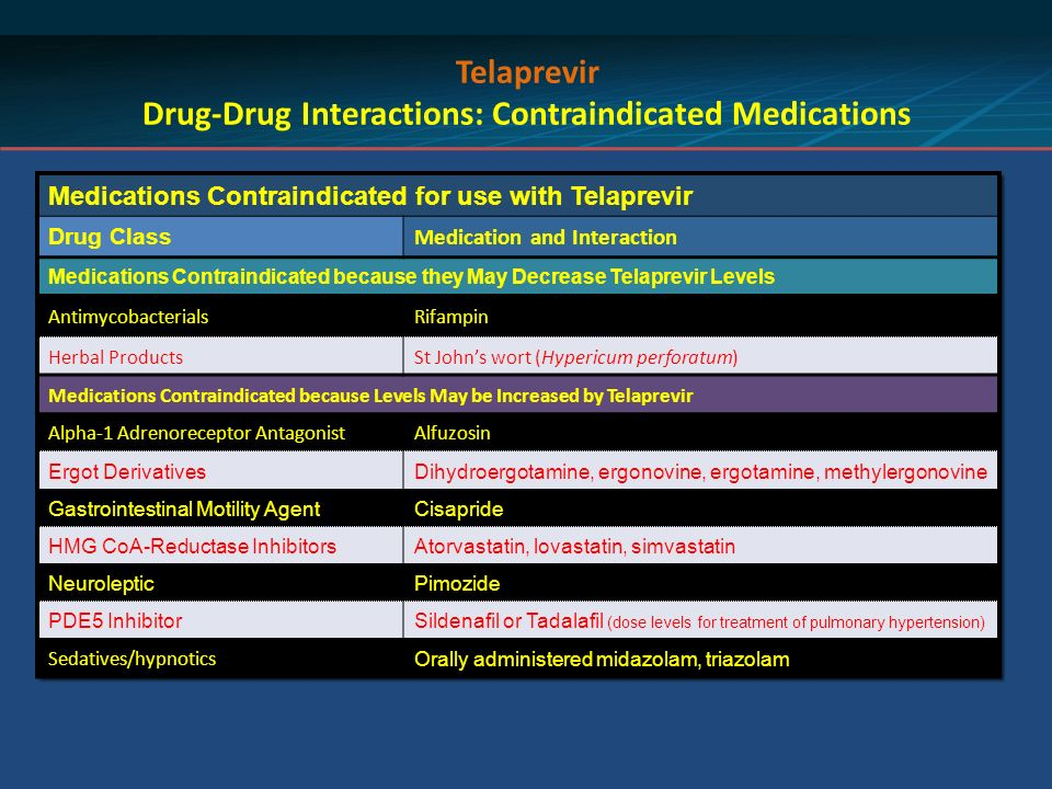 Telaprevir Drug-Drug Interactions: Contraindicated Medications