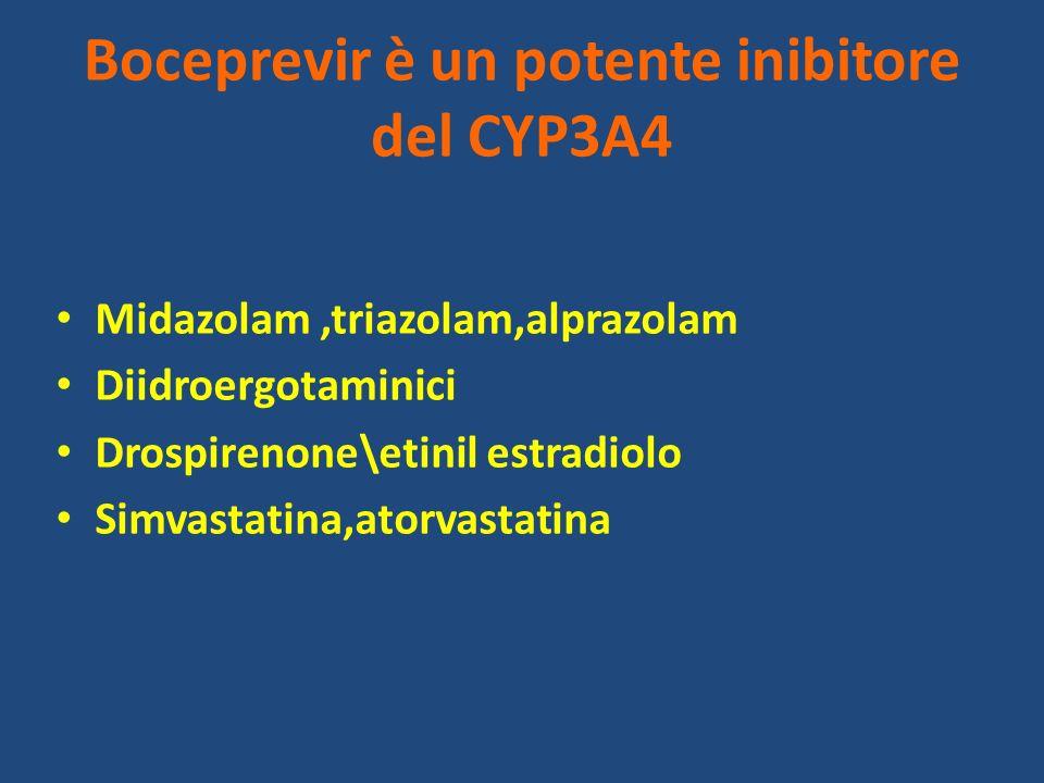 Boceprevir è un potente inibitore del CYP3A4