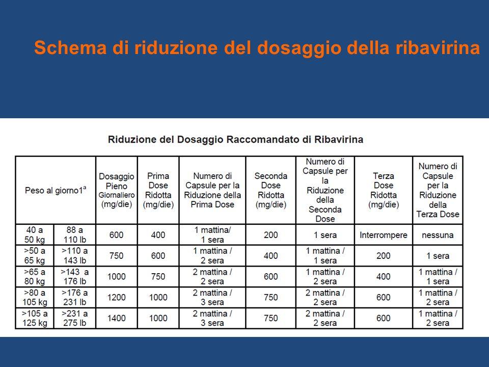Schema di riduzione del dosaggio della ribavirina