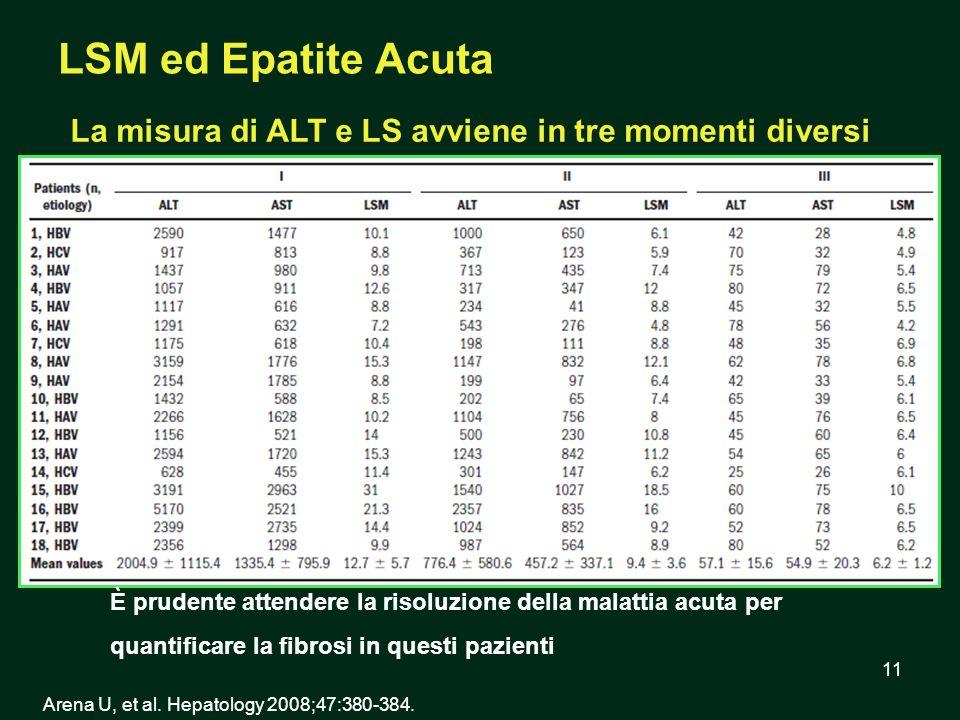 LSM ed Epatite Acuta La misura di ALT e LS avviene in tre momenti diversi. È prudente attendere la risoluzione della malattia acuta per.