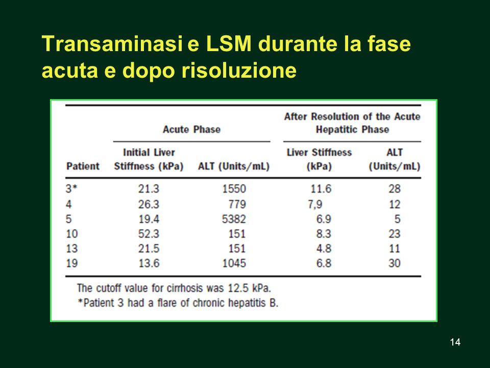 Transaminasi e LSM durante la fase acuta e dopo risoluzione