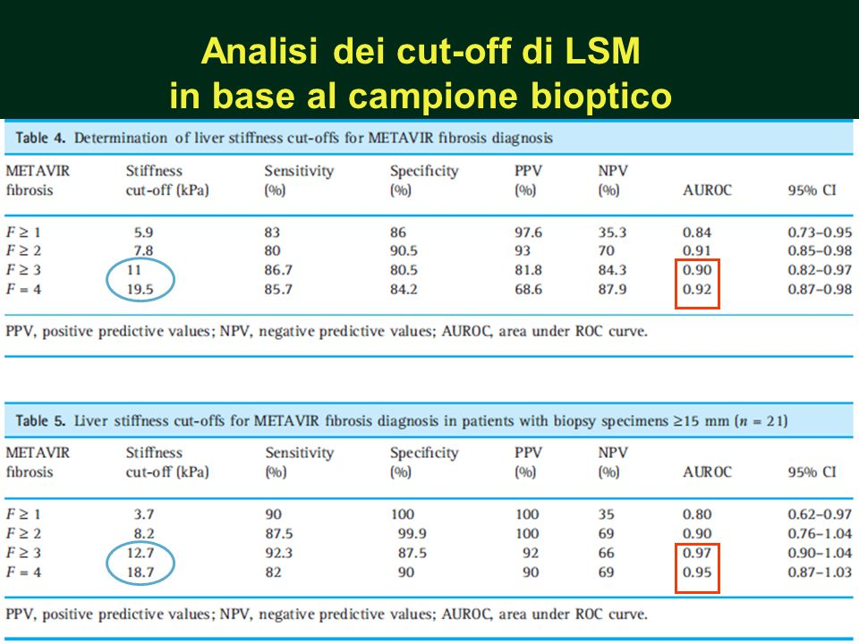 Analisi dei cut-off di LSM in base al campione bioptico