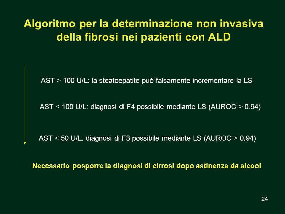Algoritmo per la determinazione non invasiva della fibrosi nei pazienti con ALD
