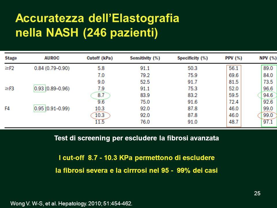 Accuratezza dell'Elastografia nella NASH (246 pazienti)
