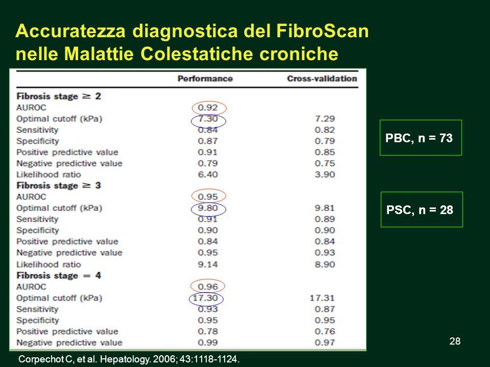 Accuratezza diagnostica del FibroScan nelle Malattie Colestatiche croniche