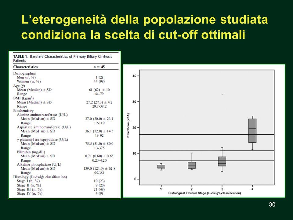 L'eterogeneità della popolazione studiata condiziona la scelta di cut-off ottimali