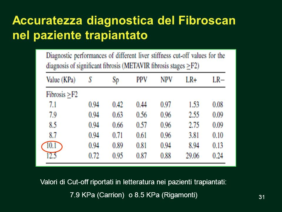 Accuratezza diagnostica del Fibroscan nel paziente trapiantato