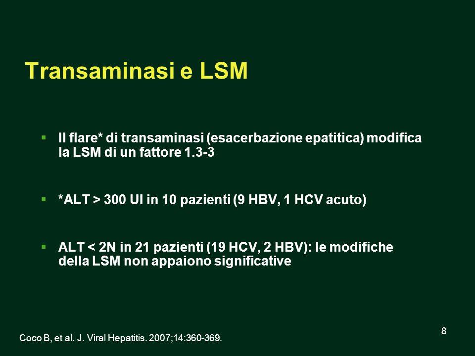 Transaminasi e LSM Il flare* di transaminasi (esacerbazione epatitica) modifica la LSM di un fattore 1.3-3.