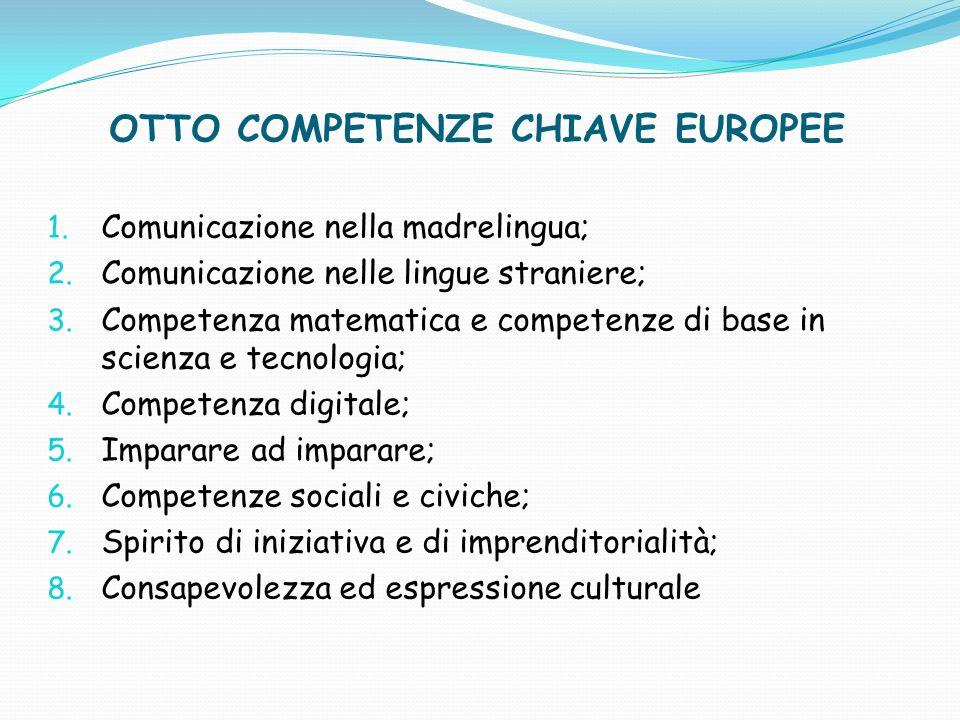 OTTO COMPETENZE CHIAVE EUROPEE