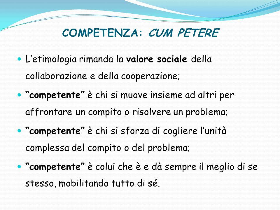 COMPETENZA: CUM PETERE